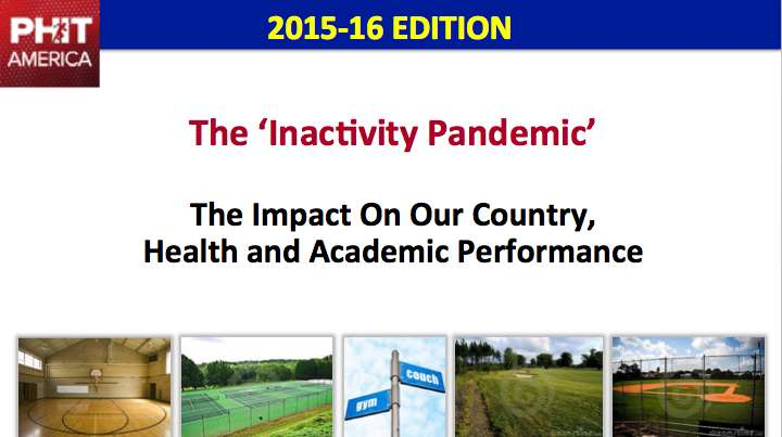 Inactivity Pandemic 2015-16 Cover